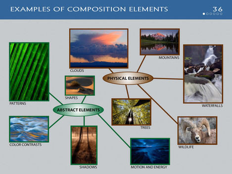 Visual Flow - Ian Plant and George Stocking -compositional elements