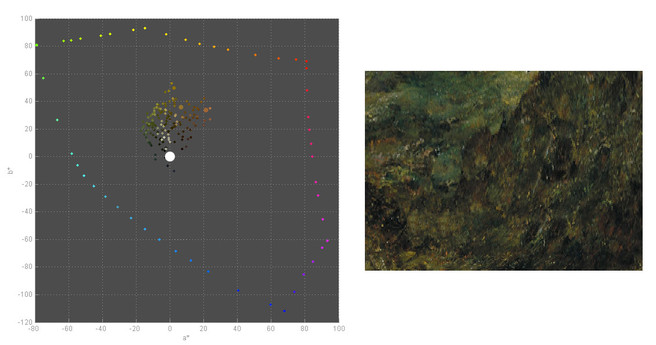 constable-analysis